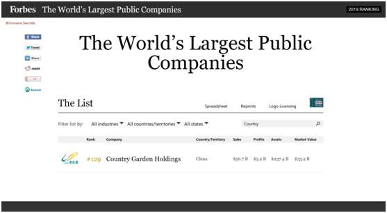 《福布斯》发布全球上市公司2000强,碧桂园排名升至129位